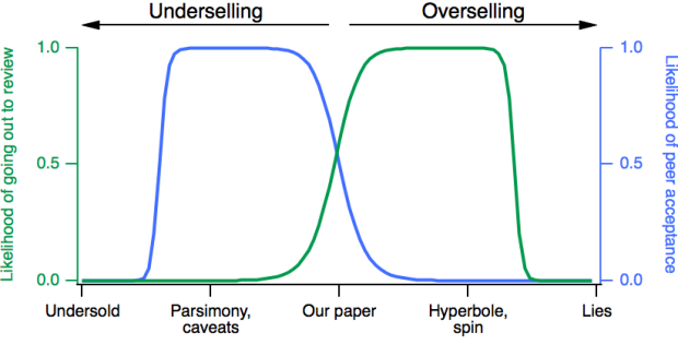 PaperPitch
