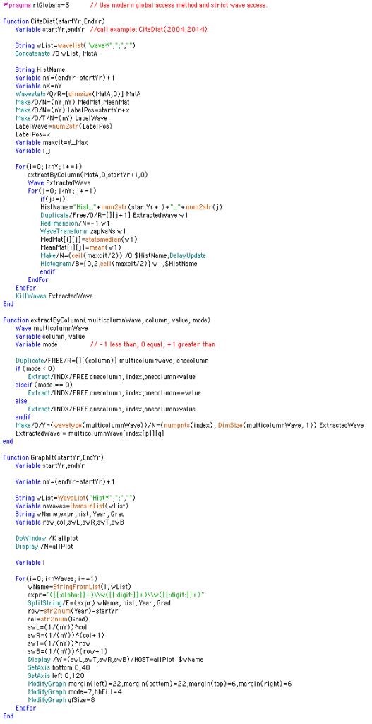 cdcode